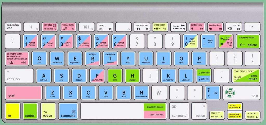 Scelte rapide Excel per tastiera Mac