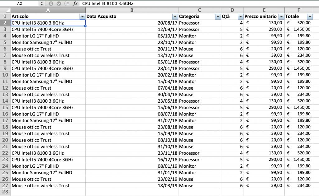 Elenco dati per funzione SOMMA.SE