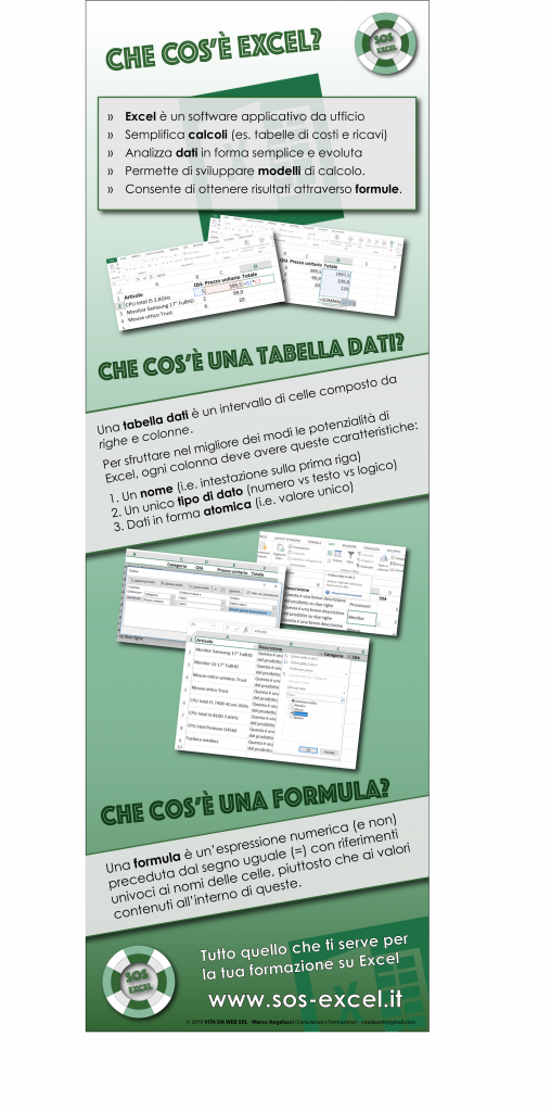 Le basi di Excel - Poster Infographic