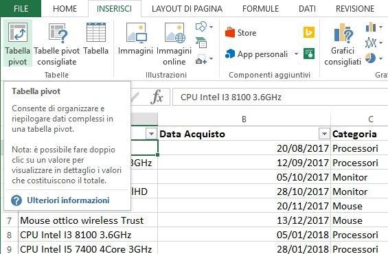 Origine dati di una tabella pivot