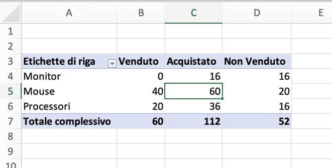 Esempio di report Pivot con campi calcolati