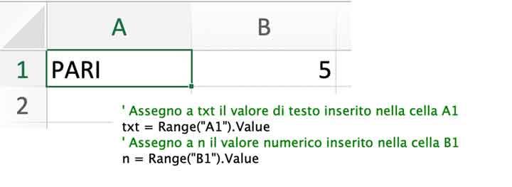 Assegnazione di valore a una variabile