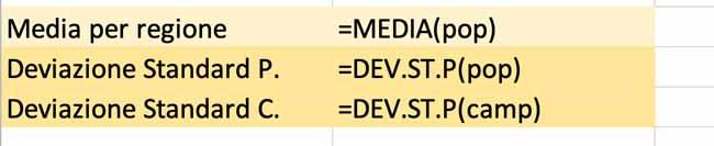 Deviazione Standard Excel per popolazione e campione