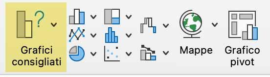 Grafici consigliati di Excel